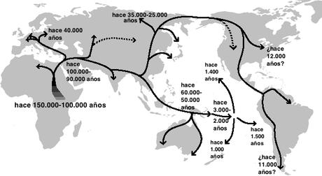 Teoría de la migración humana   FUENTE: wikipedia.org