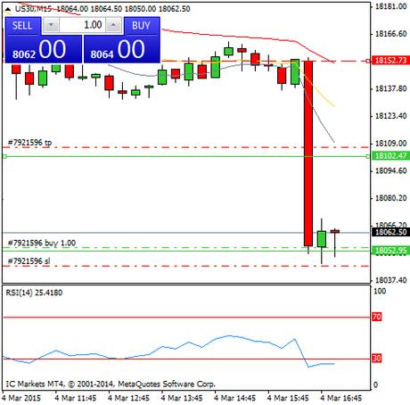 Diario de trading de Sergi, Día 241 operación intradía 2