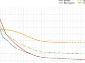 caida coste almacenamiento permitira gran despliegue autoconsumo fotovoltaico