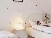 Configura habitación infantil