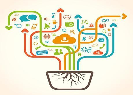 Estrategias para potenciar tu aprendizaje