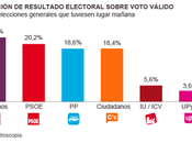 Nuevo Mapa Político España
