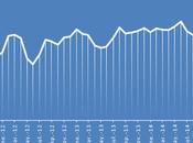 Economía: caída precios mundiales petróleo crisis económica Países Árabes.