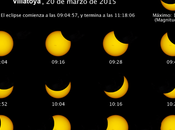 eclipse solar Manchuela