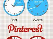 hora publicar FBK, Pinterest Twitter?