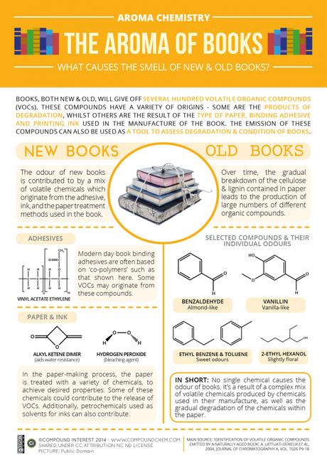 ¿A qué se debe el olor a libro?