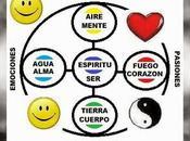 Ciclo Felicidad Happiness