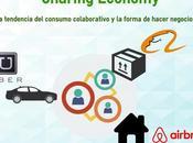 Sharing Economy: economía consumo colaborativo