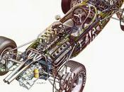 """Black Jack"" Brabham 1963"