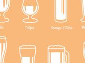 Cerveza… dónde tomar?