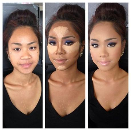 Orden de  aplicación  del maquillaje