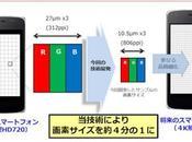 Sharp prepara smartphones 3840 2160 806ppi