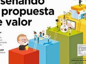 Diseñando propuesta valor. Cómo crear productos servicios clientes están esperando