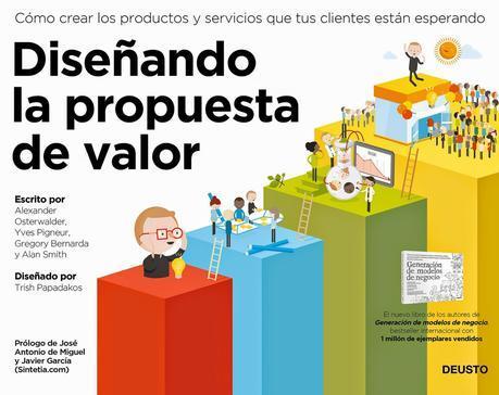 Diseñando la propuesta de valor. Cómo crear los productos y servicios que tus clientes están esperando