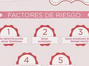 ¿Qué cáncer mama? #Infografía #Salud #Consejos
