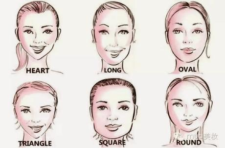 Which earring suits your face shape?