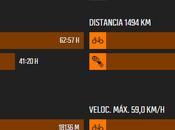Números previos transvulcania 2015: entrenamiento