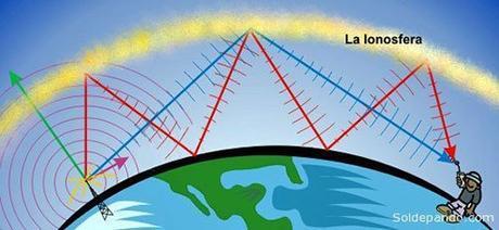 Científicos advierten que EEUU ha iniciado una guerra climática contra Sudamerica