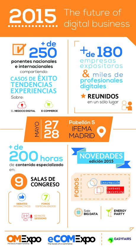 Omexpo2015_Infografia_tendencias digitales