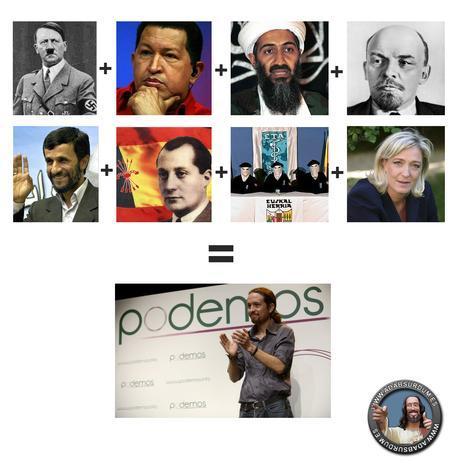 Los adjetivos de Podemos: marxista, fascista, populista, nazi, musulmán...