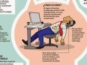 ¿Por sueño después comer?#curiosidades#dormir#infografía