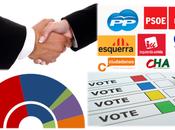 Resultados electorales clave EFQMita…¿y ahora qué?