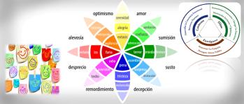 Gráfica Inteligencia Emocional