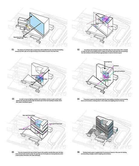 NOT-054-The Corner of Hangzhou - LYCS Architecture-9