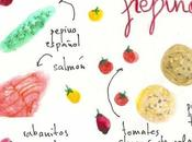 Sandwich Cake salmón pepino #sandwichthins