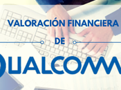 Valoración Empresa Tecnológica Qualcomm