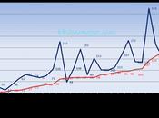 Continúan lluvias debajo promedio Venezuela ¿Qué espera próximos meses?