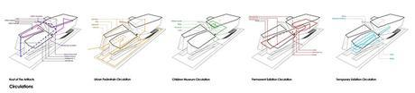 BUD-062-Budapest Museum of Ethnography by Hajizadeh & Associates-14