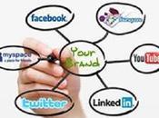 Social Media Marketing Redes Sociales