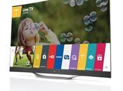 presentó televisores grandes Ecuador.