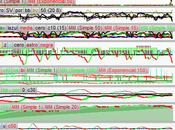Analizamos crisis griega, S&P500 Ibex35.