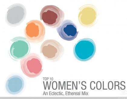 Colores para el 2015, Primavera - Verano