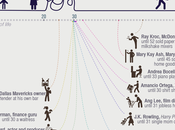 ¿Aún encuentras vocación? camino éxito línea recta