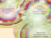 Valores Organizacionales Mentoring