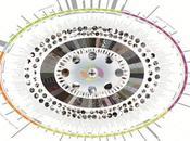 Diagrama Programático Centro Avanzado Termal Talasoterapia