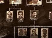 Narcos, Nueva Serie Original Netflix sobre Pablo Escobar, Cartel Medellin Mundo