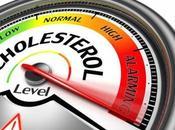 Nueva clase medicamentos aprobados para bajar colesterol alto