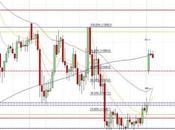 camino diario trading: (10/08/2015) Paciencia #trading beneficio futuro