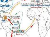 Guerra económica: para estafar Venezuela Argentina, P&G igual modus operandi