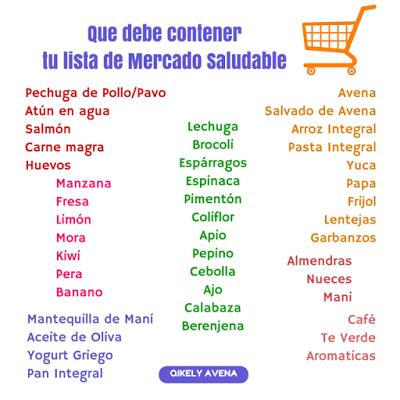 Lista de Mercado Saludable - Paperblog
