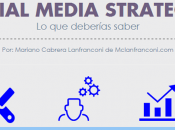 Infografía: Community Manager Social Media Strategist