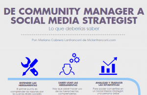 de-community-manager-a-social-media-strategist-mclanfranconi
