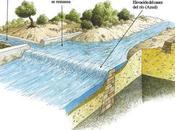 Islam, Civilización Agua