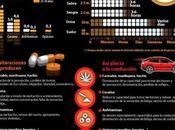 Drogas jóvenes volante#problemasocial#jóvenes#infografía