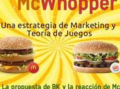 McWhopper: estrategia Marketing Teoría Juegos