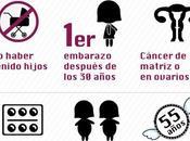 Factores riesgo cáncer mama#salud#cáncer#infografía